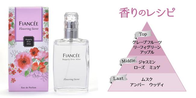 フラワリングシークレット 香りのイメージ