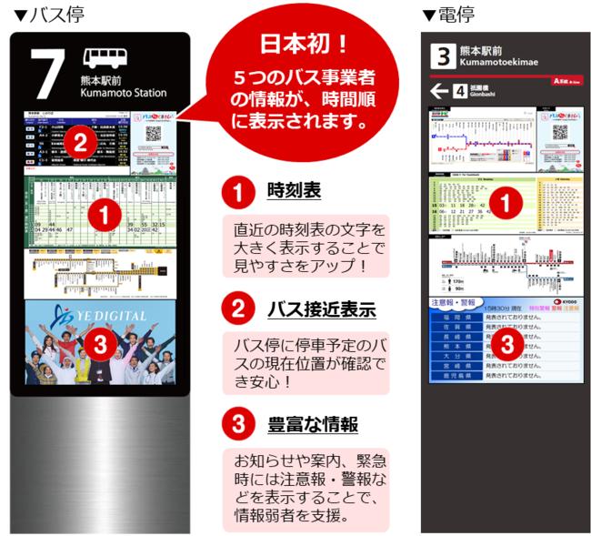 スマートバス停の掲示イメージ (※筐体デザイン及び表示内容はイメージであり、変更する可能性がございます)