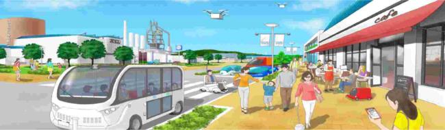 「北九州市・東田Super City for SDGs構想」より
