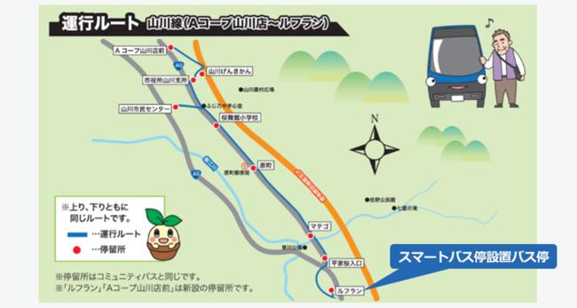 みやま市自動運転サービス 運行ルート
