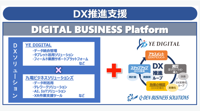 DX推進支援のイメージ