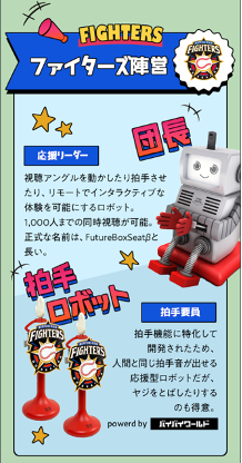 Future Box Seatβ + 拍手ロボット