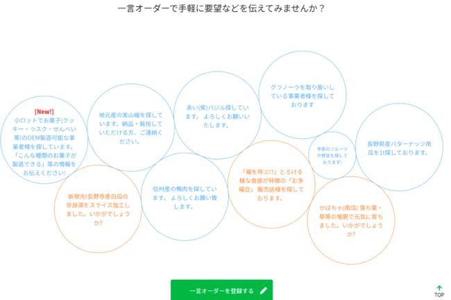 長野県内事業者とバイヤーとの手軽に情報交換ができる「一言オーダー」機能