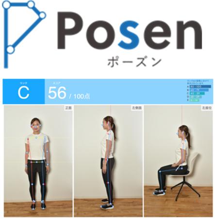 ※Posen測定画面イメージ