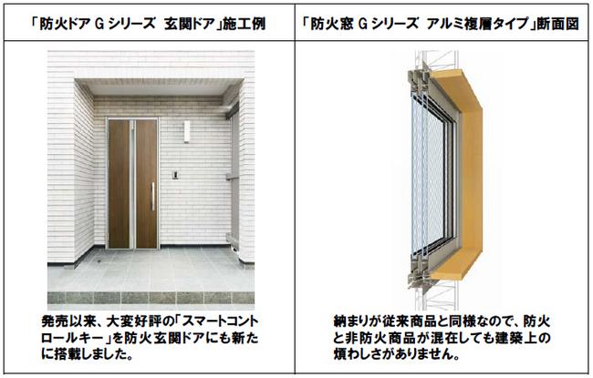 防火設備の例(出典:)