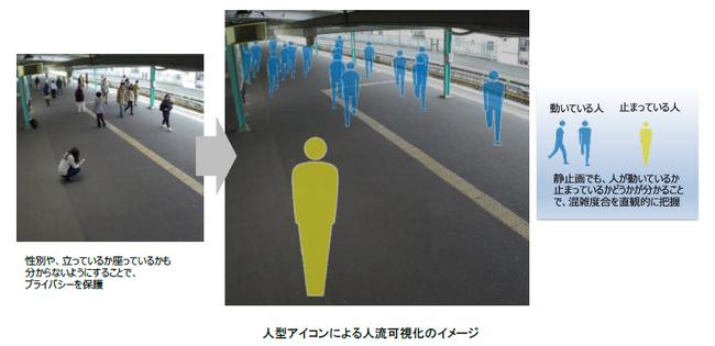 人型アイコンによる人流可視化のイメージ