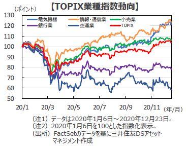 株価 prtimes