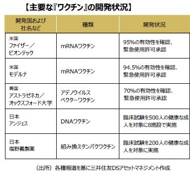 会社 日本 コロナ ワクチン