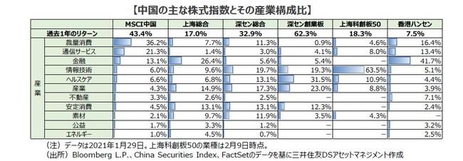 米国 ファンド 成長 株式 mfs 中型