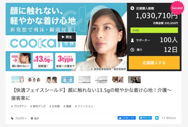 Makuakeでは初日に目標達成。4日で支援者は100人を超える。
