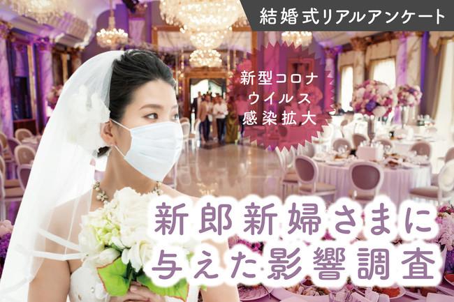 結婚 式 延期 料金