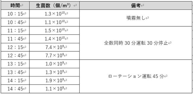 会社 nsf エンゲージメント 株式