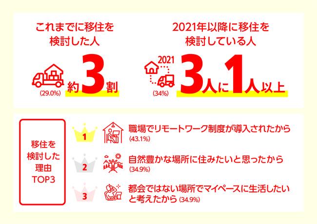 長瀞町役場のプレスリリース(最新配信日:2020年12月7日 13時00分 ...