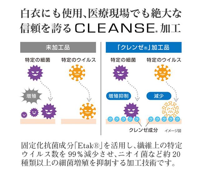 抗菌抗ウイルス機能繊維加工技術 クレンゼ(R)