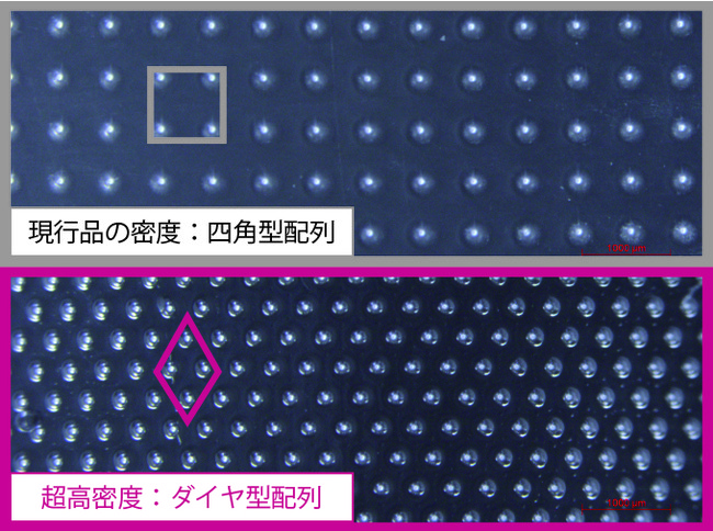 マイクロニードルの密度比較