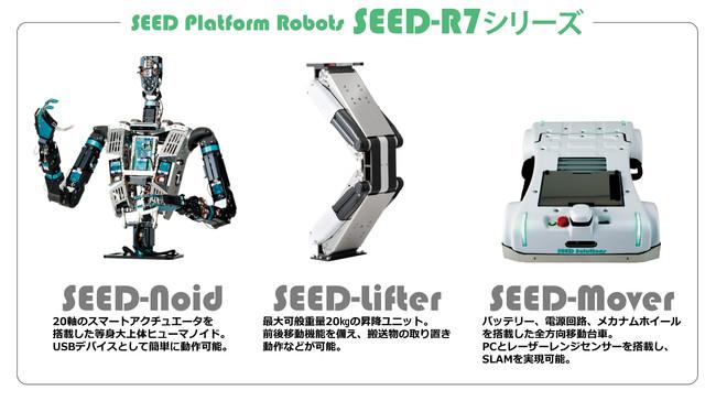 「SEED-R7シリーズ」の各ユニット