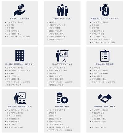 9つのサービスプラン