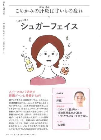 肌トラブルで不調がわかる 顔から健康診断
