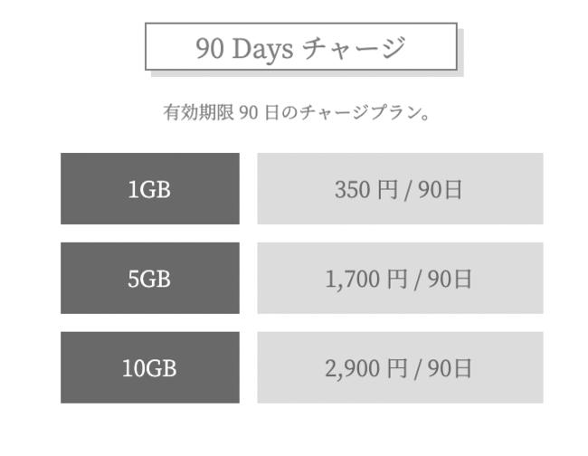 30GB 2,080円/月~の「ぷらすWiFi」が決済手段にペイジーを追加。支払い方法が全6種類に。