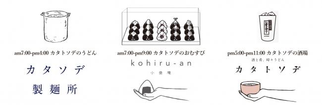 カタトソデ(3カテゴリーの複合ブランド)