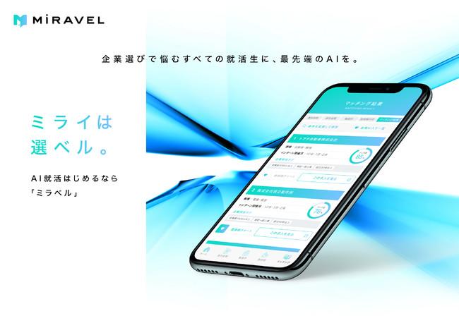 企業分析 AI を用いたキャリアマッチングシステム「MiRAVEL」