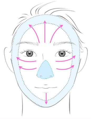 下地・ファンデーション共に、顔の内側から外側に向かってのばす。鼻まわりは特に薄く。フェースラインもぼかして薄めに。