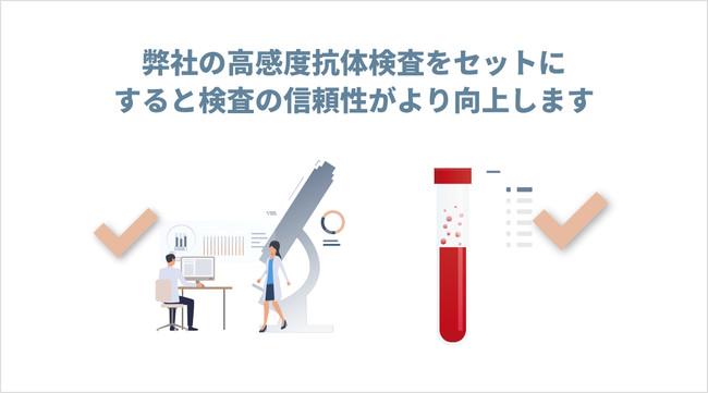 高感度抗体検査とセットで信頼性がさらに向上