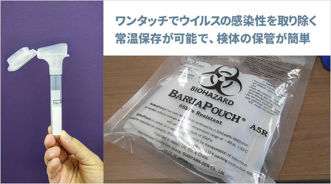 ワンタッチでウイルスの感染性を取り除いてくれるから安心