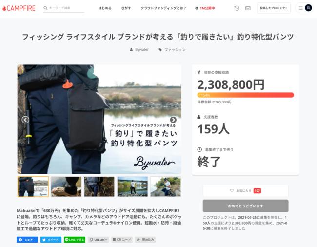 CAMPFIRE:「2,308,800円」「159人」(2021年4月25日から2021年5月30日)