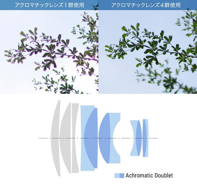 4群のアクロマチックレンズによる高い解像性能と収差補正能力により良好な描写を実現