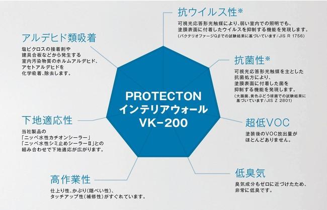 【日本ペイント】新発売、PROTECTONシリーズ第2弾「PROTECTONインテリアウォールVK-200」