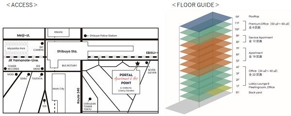 """PORTAL POINT""シリーズにアパートメントの新機能を追加。新たな働き方と暮らし方を提供する複合施設「PORTAL Apartment & Art POINT」が渋谷桜丘町に今秋11月誕生。"