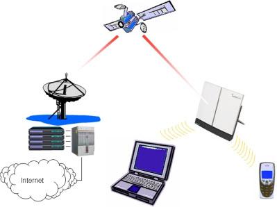 mobile-satellite-services