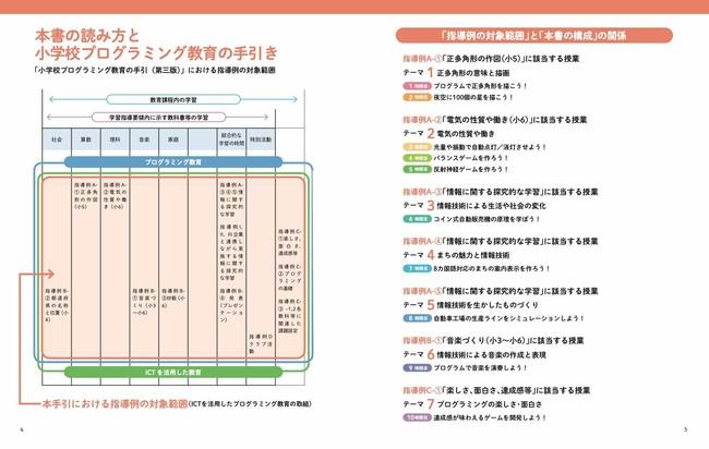 小学校プログラミング教育の手引(第三版) の指導例と本書の関係