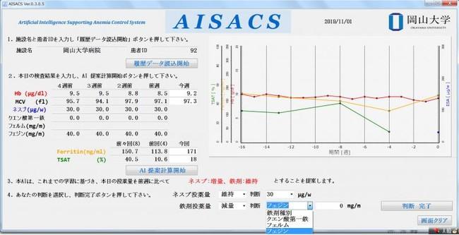 AISACSの入力画面の例。患者個々人のデータを入力することで最適な投薬推奨例がわかりやすく表示されます