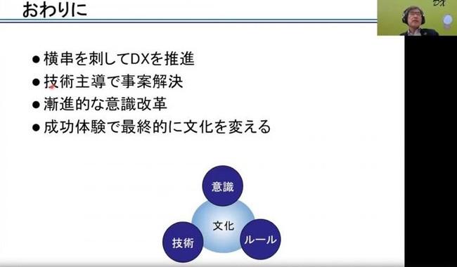 岡山大学におけるDXの取り組みについて話す阿部理事