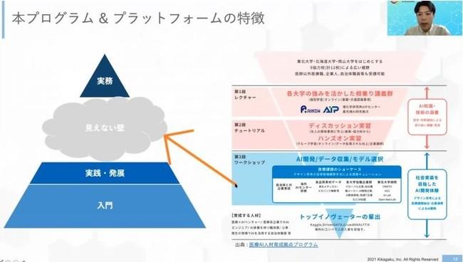 西沢副社長によるプラットフォーム紹介