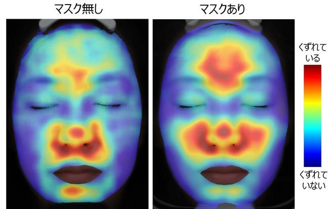 AI解析で得られたマスク着用・非着用時の化粧くずれ分布の可視化例 よりくずれている部分が赤く表示される(イメージ)