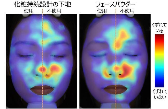 図3.化粧もち向上効果のAI解析結果の可視化例 よりくずれている部分が赤く表示される(イメージ)