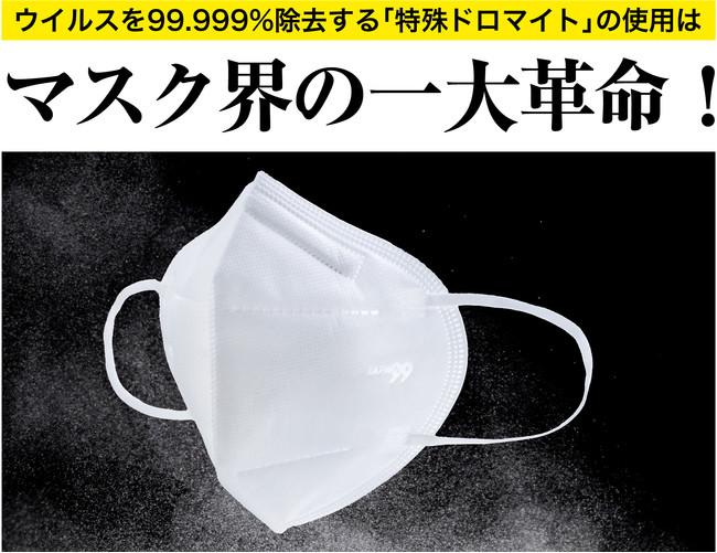 医療用の高機能マスク形状