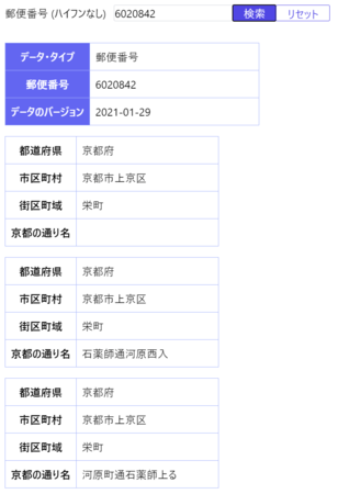 郵便 五本木 目黒 番号 区