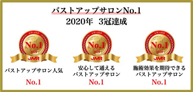 日本マーケティングリサーチ機構調べ 調査概要2020年2月期_サイトのイメージ調査