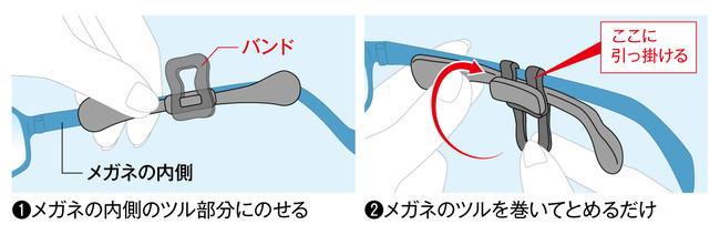 取り付けはとっても簡単、メガネのツルに付属のバンドで巻き付けるだけ