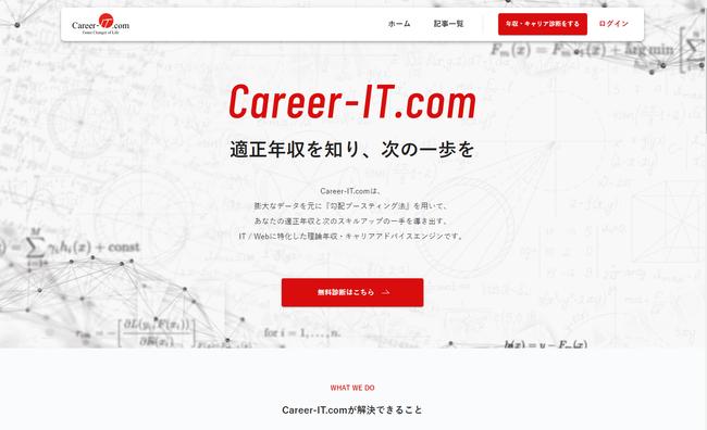 Career-IT.com_TOP