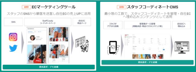 STAFFCOODY_活用