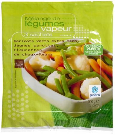 温野菜ミックス