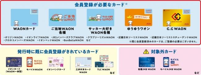 電子 マネー waon