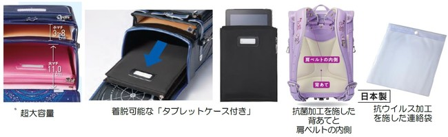 タブレットケース付軽量モデル特長(かるすぽ みらいポケット )