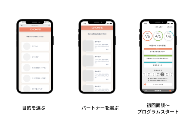 CHONPS利用イメージ