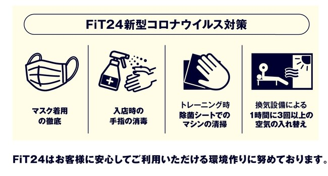 FiT24新型コロナウイルス対策